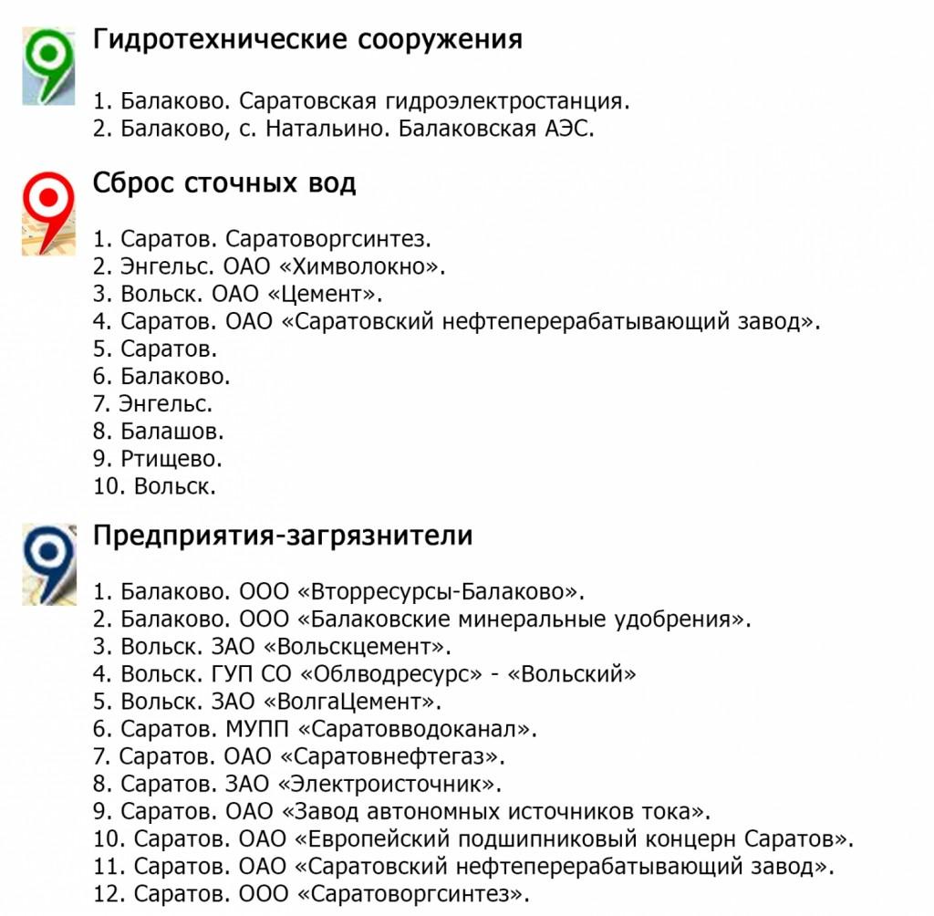 zagryazniteli-2